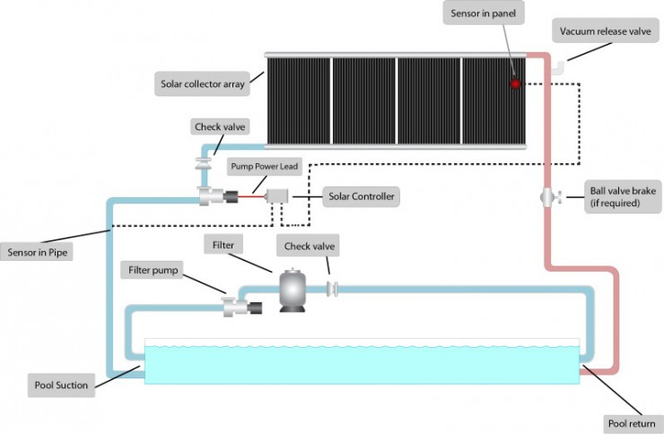 Pool-Solar-Heating-Independent-Schematic