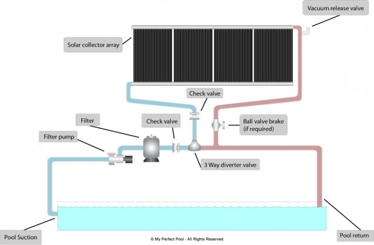 Pool-Solar-Heating-Manual-Schematic