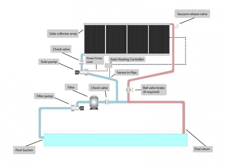 Solar-Heating-Booster-Schematic