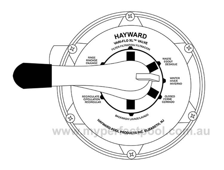 Diagram showing a Hayward multiport pool filter valve